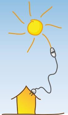 Rendement zonneboiler